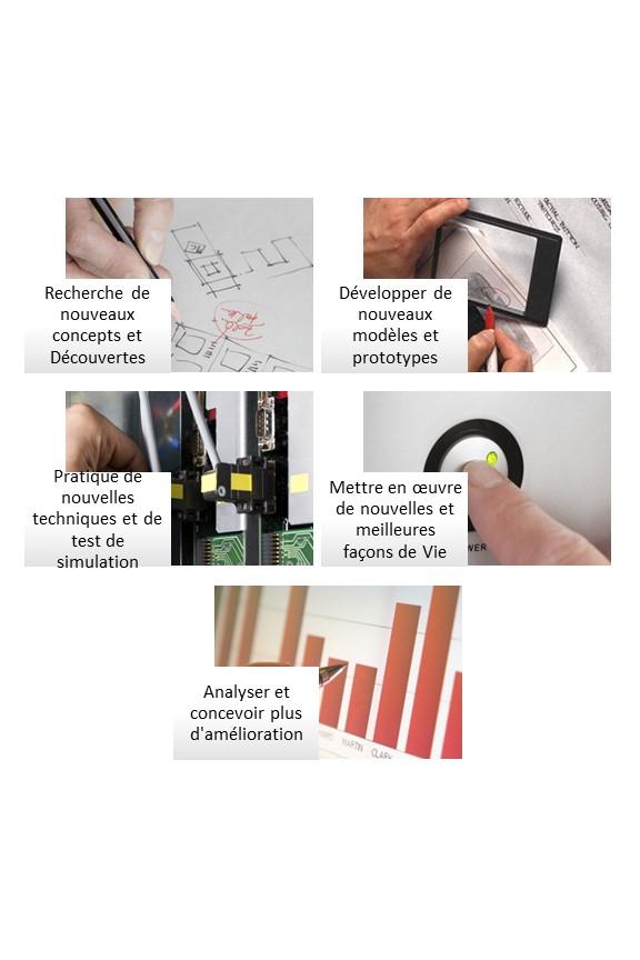 Comortech_Medodology_fr
